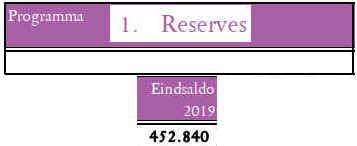 Markt-reserve-2019